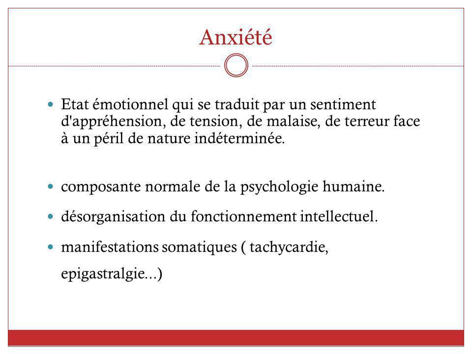 Benzodiazépines 3.Indications Prescription BZD : 12 semaines max Traitement symptomatique anxiété.