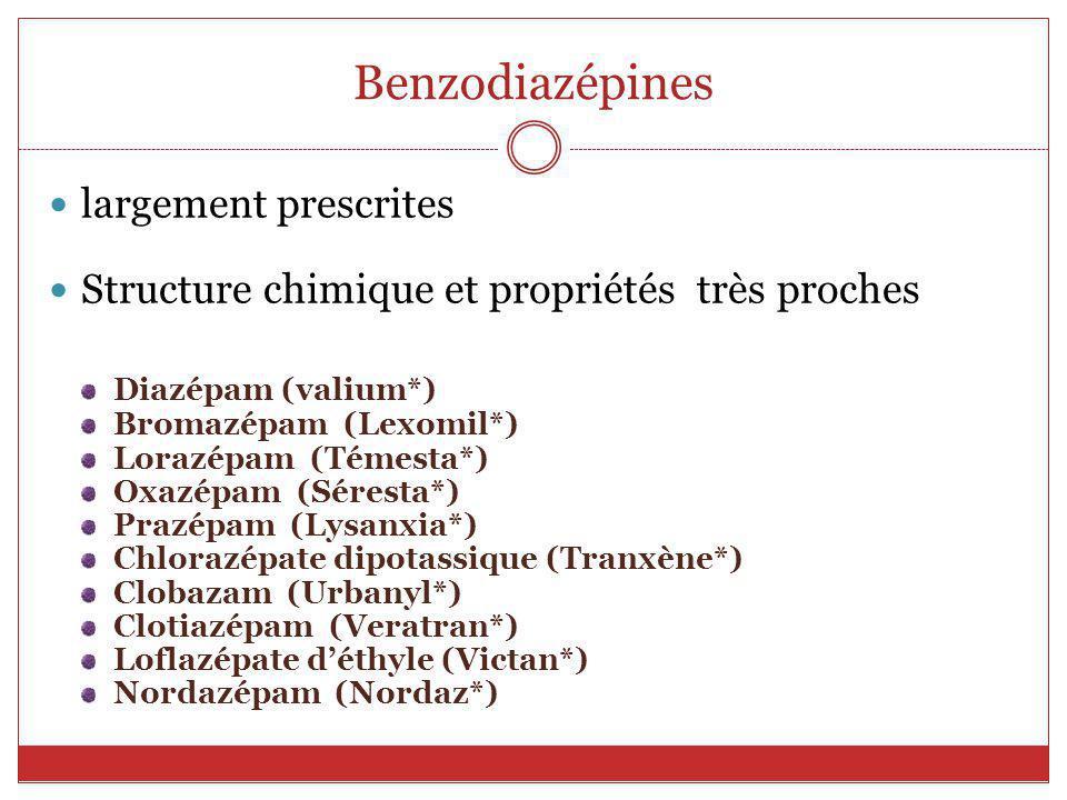 Benzodiazépines 1.