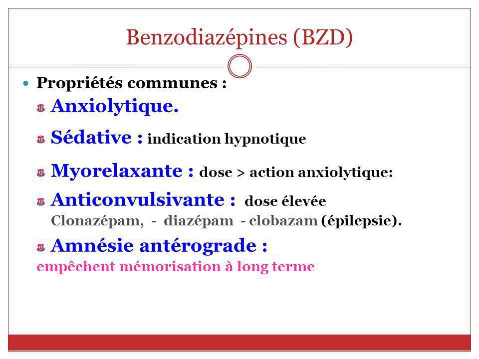 Benzodiazépines 6.Utilisation : Arrêt progressif.