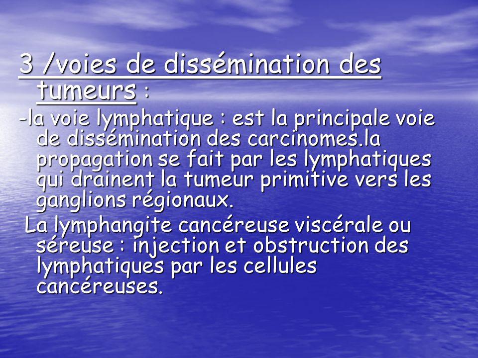 3 /voies de dissémination des tumeurs : -la voie lymphatique : est la principale voie de dissémination des carcinomes.la propagation se fait par les l