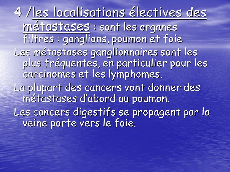 4 /les localisations électives des métastases : sont les organes filtres : ganglions, poumon et foie Les métastases ganglionnaires sont les plus fréqu