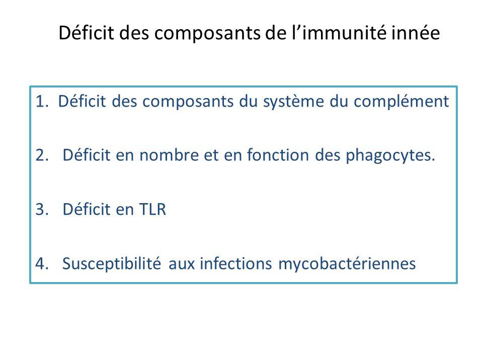 Déficit des composants de limmunité innée 1. Déficit des composants du système du complément 2.Déficit en nombre et en fonction des phagocytes. 3.Défi