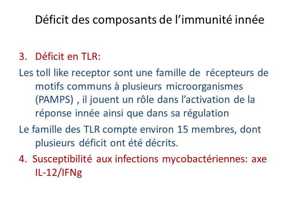 Déficit des composants de limmunité innée 3.Déficit en TLR: Les toll like receptor sont une famille de récepteurs de motifs communs à plusieurs microo