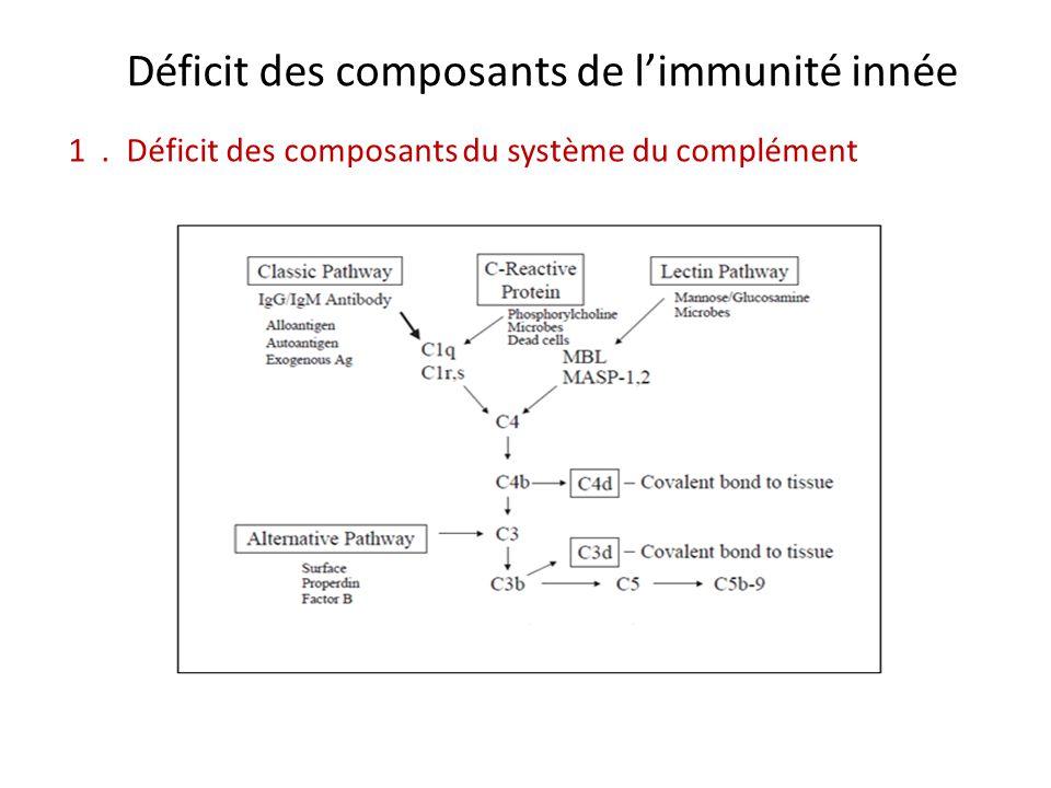 Déficit des composants de limmunité innée 1. Déficit des composants du système du complément
