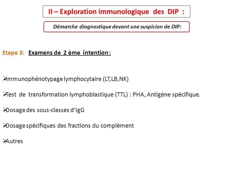 II – Exploration immunologique des DIP : Démarche diagnostique devant une suspicion de DIP: Etape 3: Examens de 2 ème intention : Immunophénotypage ly