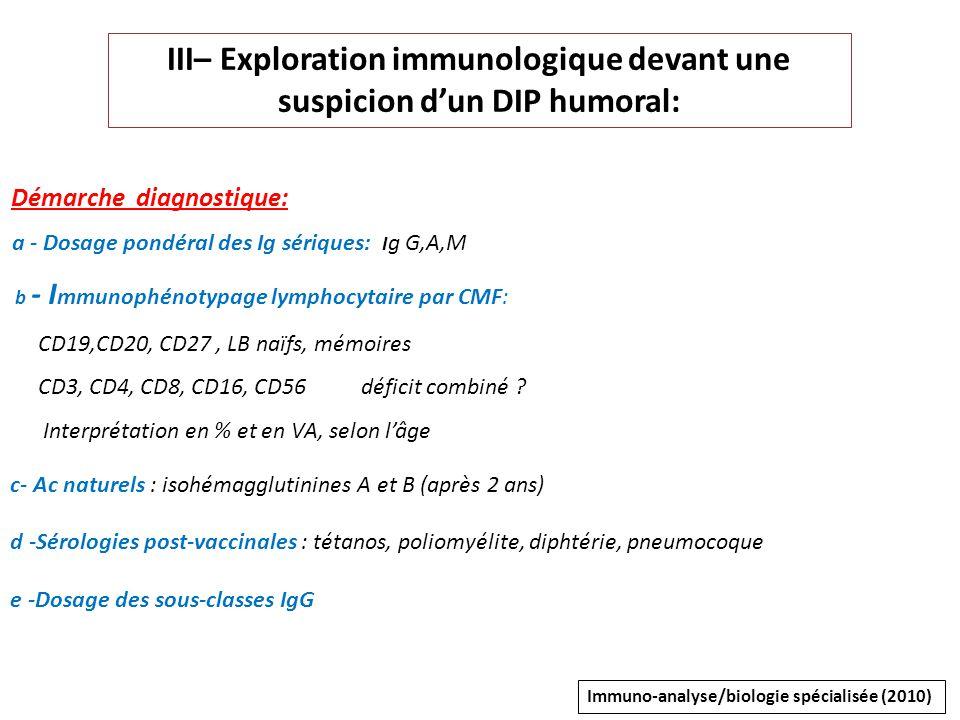 III– Exploration immunologique devant une suspicion dun DIP humoral: Démarche diagnostique: a - Dosage pondéral des Ig sériques: I g G,A,M b - I mmuno