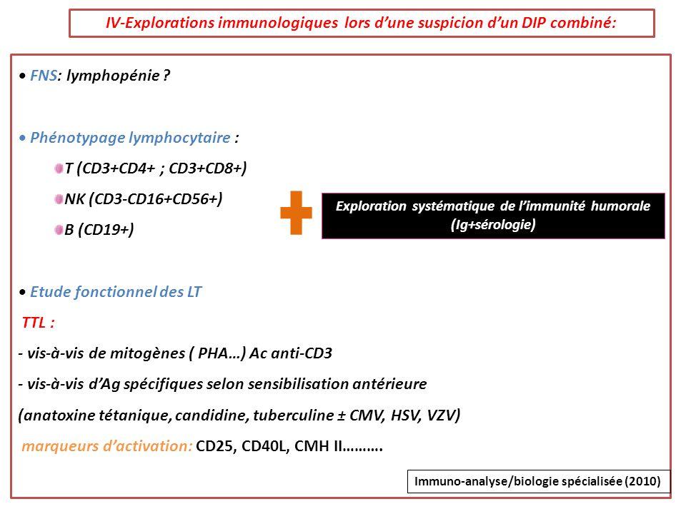 IV-Explorations immunologiques lors dune suspicion dun DIP combiné: FNS: lymphopénie ? Phénotypage lymphocytaire : T (CD3+CD4+ ; CD3+CD8+) NK (CD3-CD1