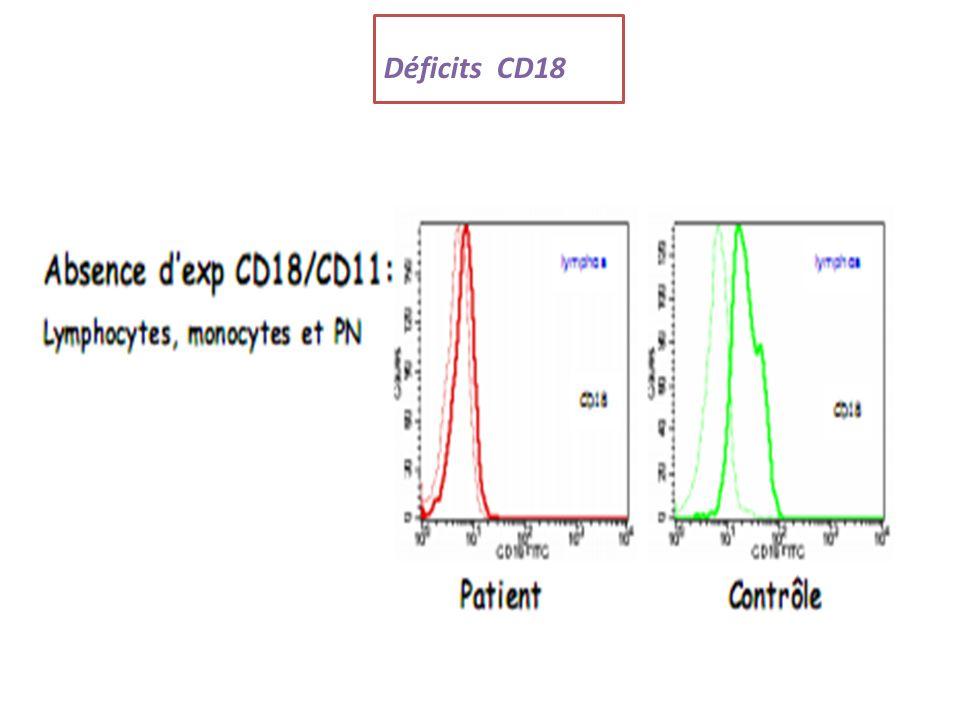 Déficits CD18