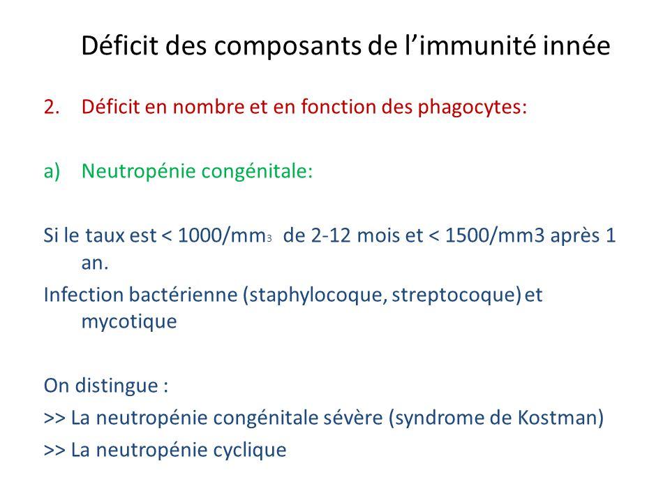 Déficit des composants de limmunité innée 2.Déficit en nombre et en fonction des phagocytes: a)Neutropénie congénitale: Si le taux est < 1000/mm 3 de