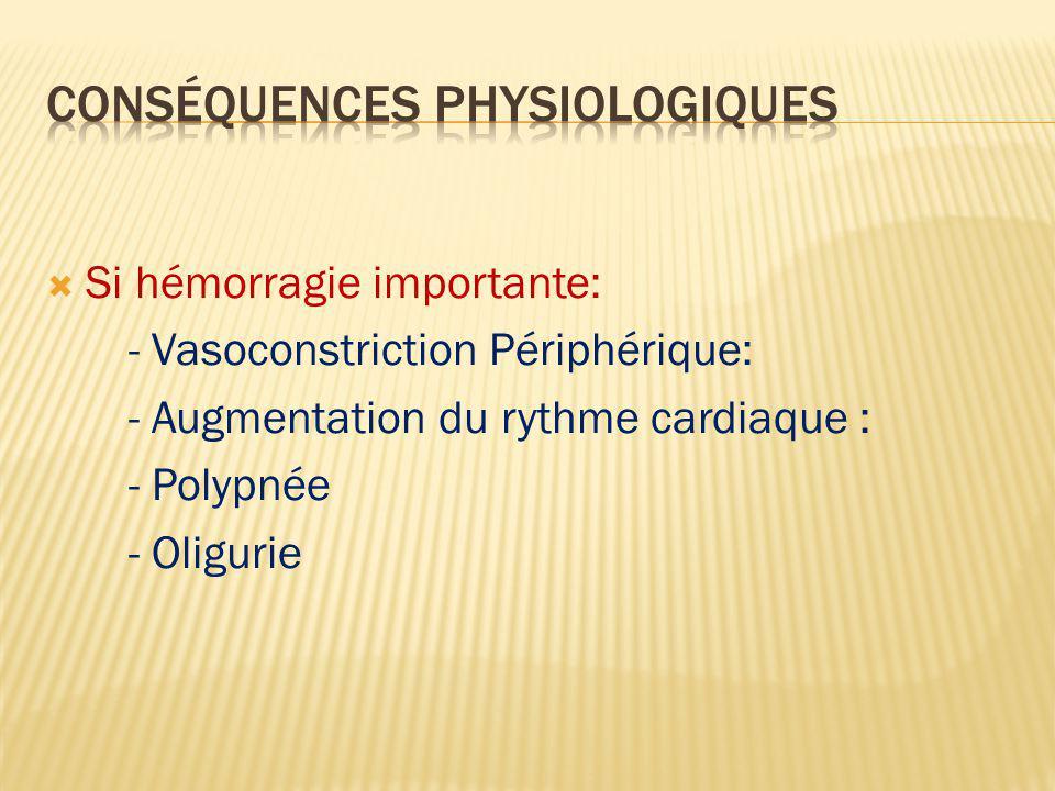 Hémorragie grave CHOC Hgique Signes fonctionnels: - Angoisse, agitation.