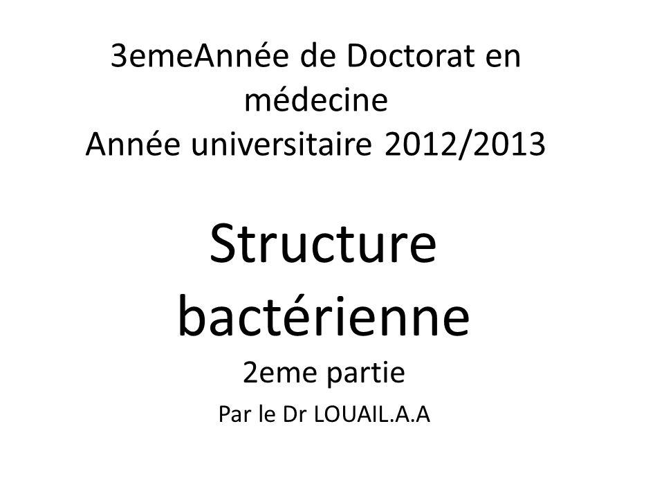 Eléments obligatoires et facultatifs des structures bactériennes Eléments obligatoiresEléments facultatifs -Chromosome bactérien -Ribosome -Cytoplasme -Membrane cytoplasmique -Paroi bactérienne -Plasmide bactérien -Pili -Flagelle -Capsule -Spore