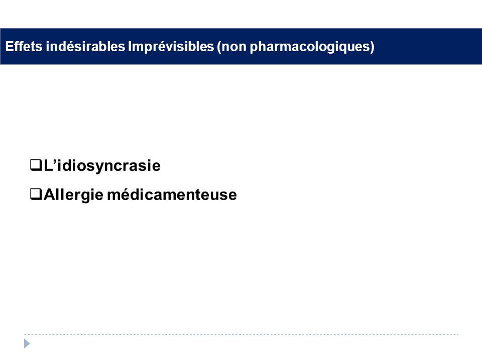 Effets indésirables Imprévisibles (non pharmacologiques) Lidiosyncrasie Allergie médicamenteuse