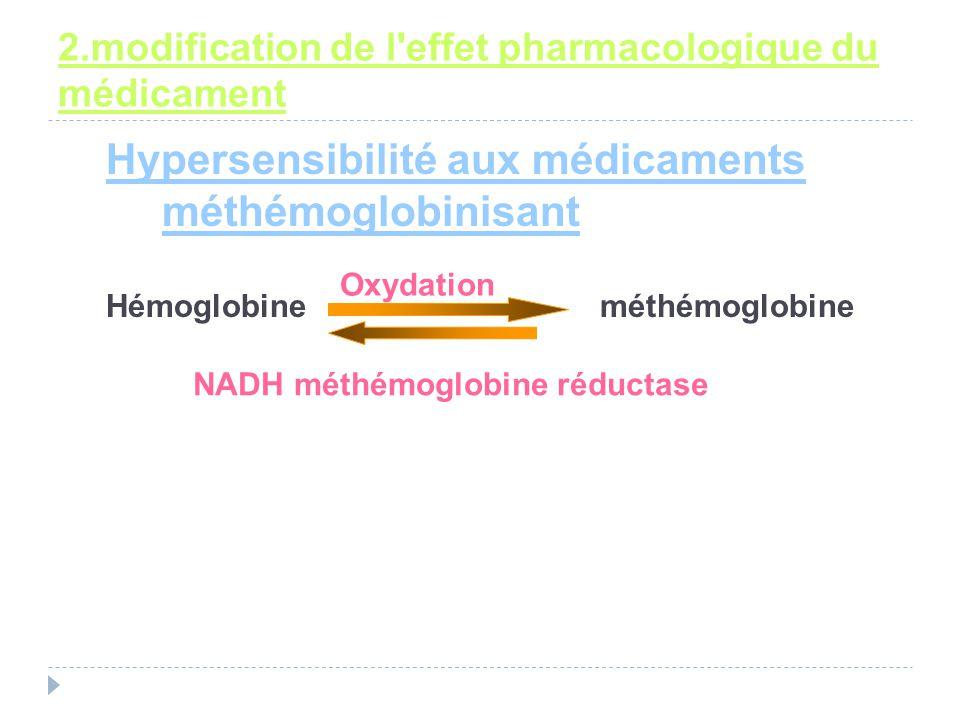 2.modification de l effet pharmacologique du médicament Hypersensibilité aux médicaments méthémoglobinisant Hémoglobine méthémoglobine Oxydation NADH méthémoglobine réductase