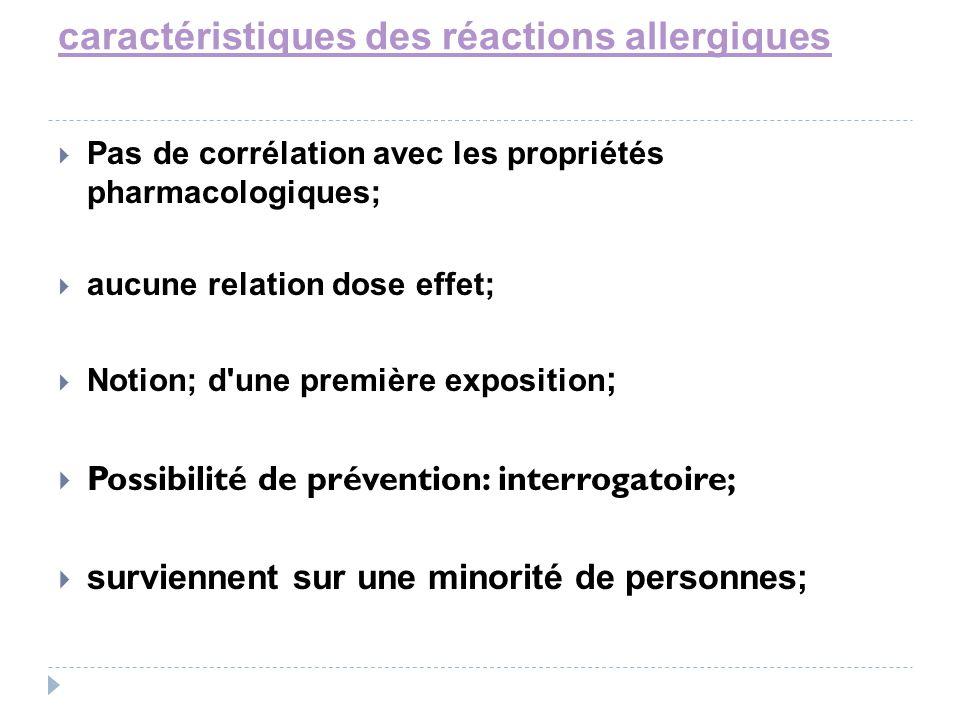 caractéristiques des réactions allergiques Pas de corrélation avec les propriétés pharmacologiques; aucune relation dose effet; Notion; d une première exposition ; Possibilité de prévention: interrogatoire; surviennent sur une minorité de personnes;