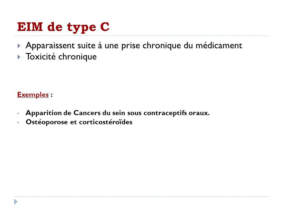EIM de type C Apparaissent suite à une prise chronique du médicament Toxicité chronique Exemples : Apparition de Cancers du sein sous contraceptifs oraux.