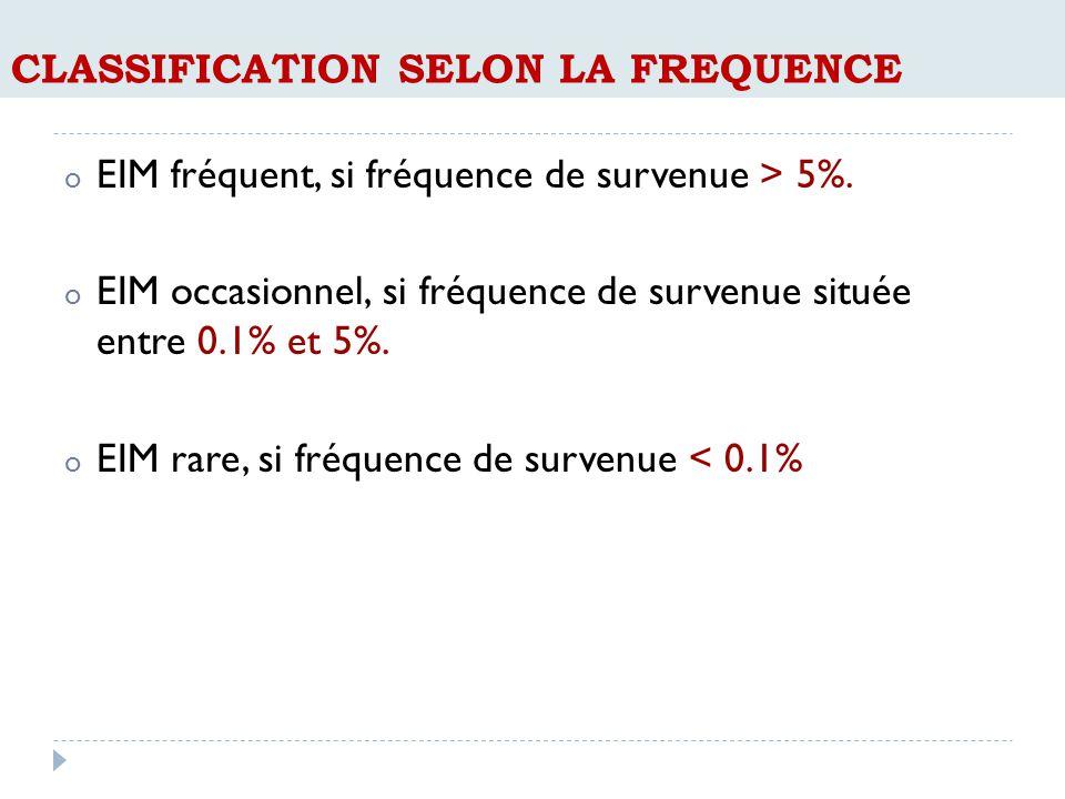 CLASSIFICATION SELON LA FREQUENCE o EIM fréquent, si fréquence de survenue > 5%.