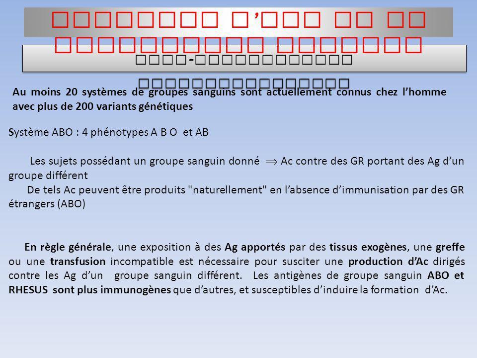 Au moins 20 systèmes de groupes sanguins sont actuellement connus chez lhomme avec plus de 200 variants génétiques Système ABO : 4 phénotypes A B O et