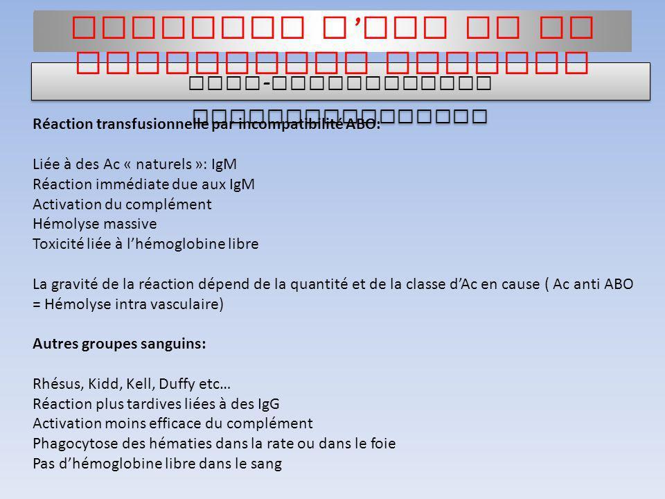 Réaction transfusionnelle par incompatibilité ABO: Liée à des Ac « naturels »: IgM Réaction immédiate due aux IgM Activation du complément Hémolyse ma