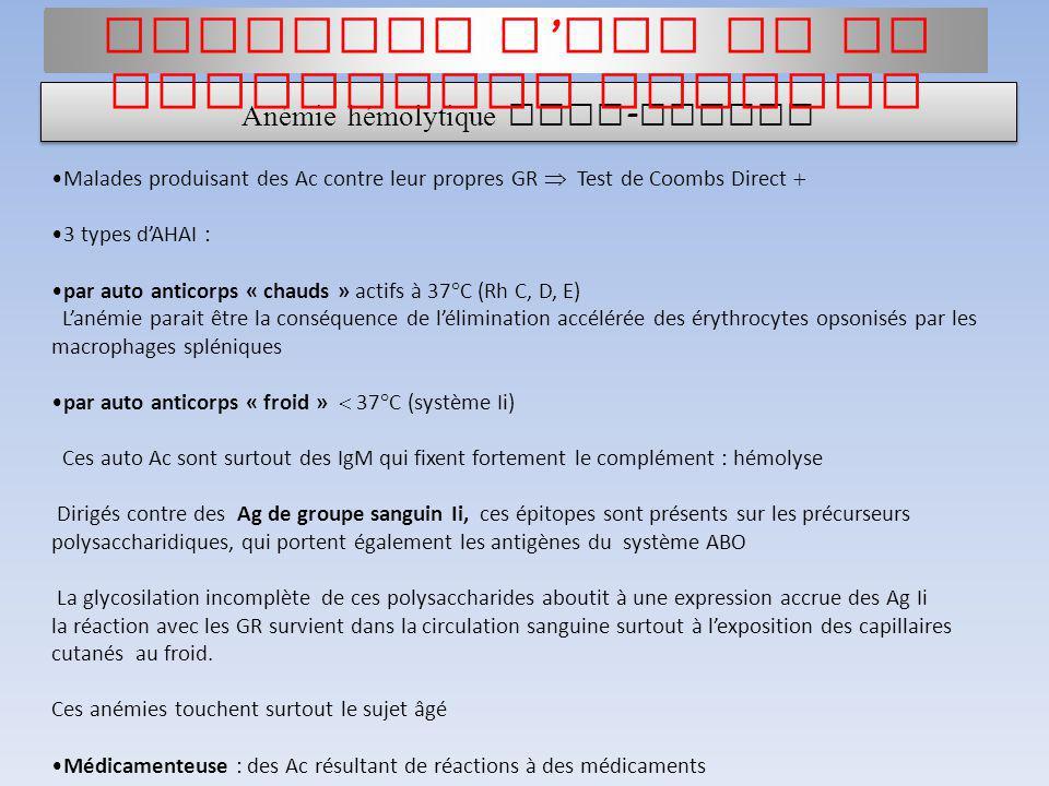 Malades produisant des Ac contre leur propres GR Test de Coombs Direct 3 types dAHAI : par auto anticorps « chauds » actifs à 37°C (Rh C, D, E) Lanémi