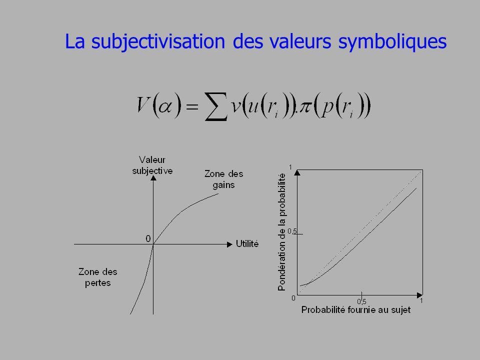 La subjectivisation des valeurs symboliques