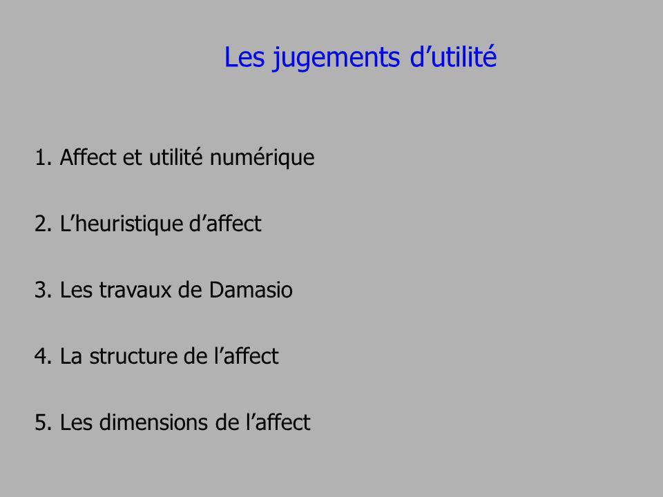 Les jugements dutilité 1. Affect et utilité numérique 2. Lheuristique daffect 3. Les travaux de Damasio 4. La structure de laffect 5. Les dimensions d