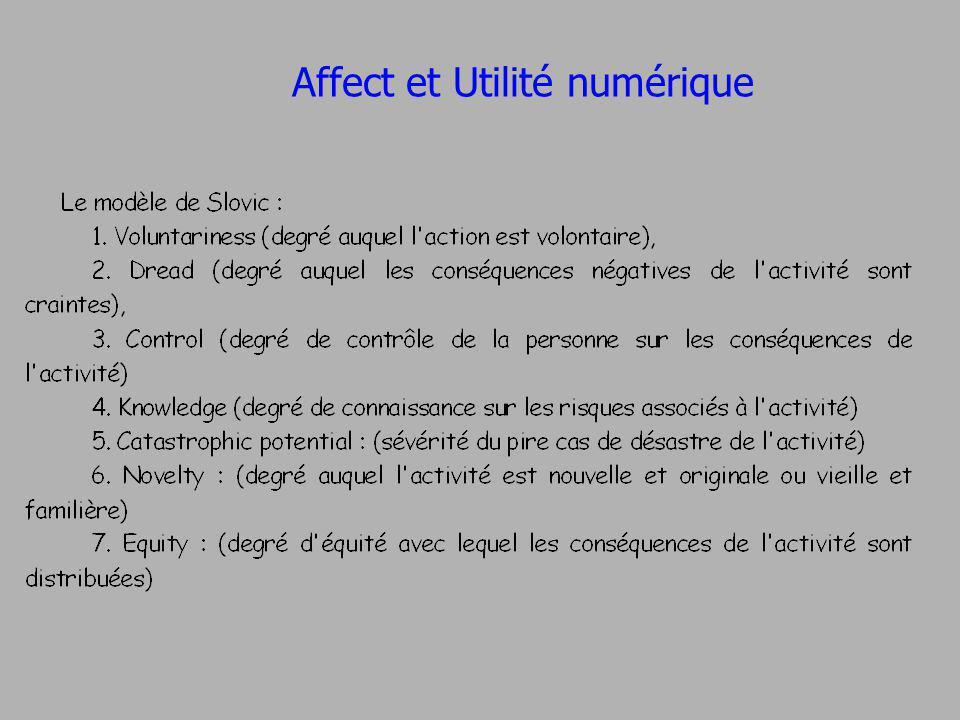 Affect et Utilité numérique
