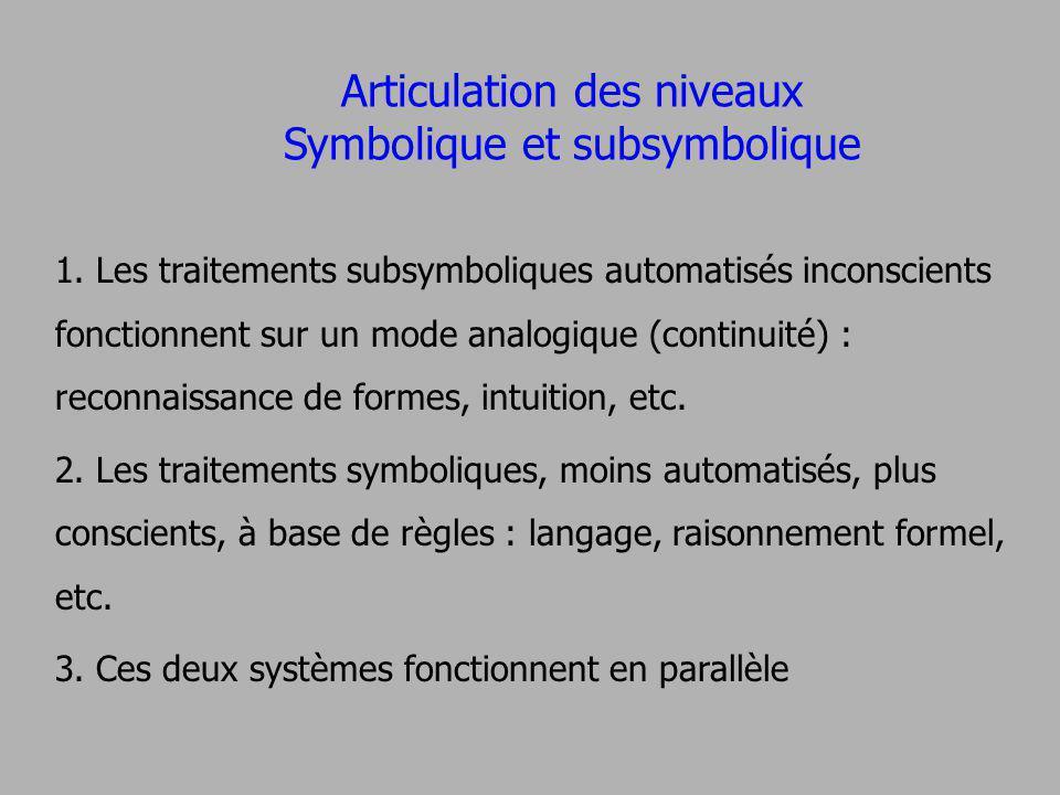 Articulation des niveaux Symbolique et subsymbolique 1. Les traitements subsymboliques automatisés inconscients fonctionnent sur un mode analogique (c