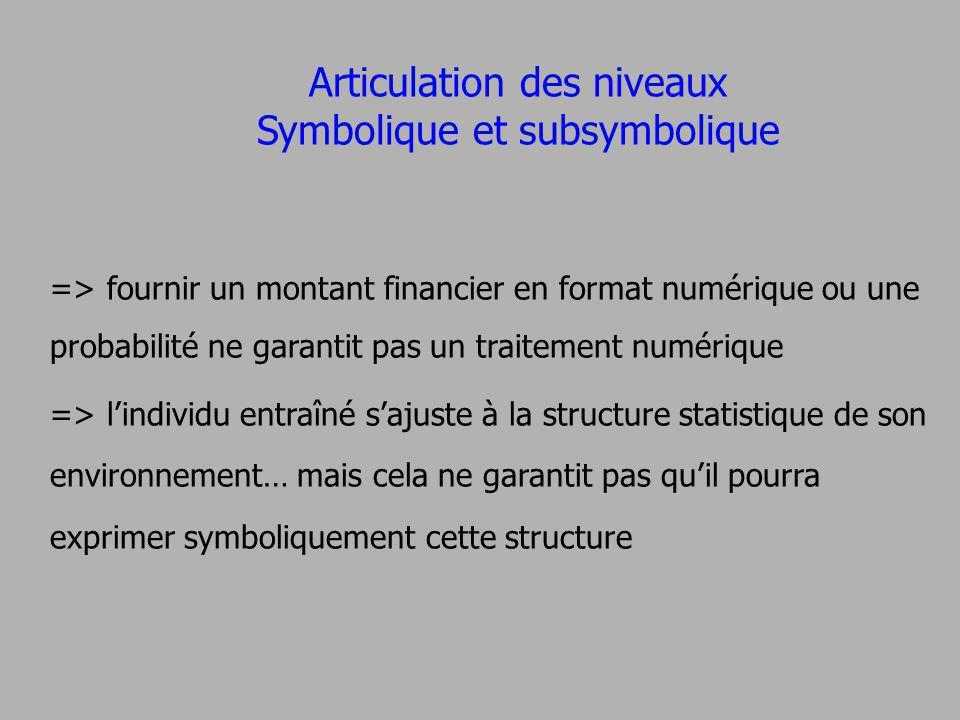 Articulation des niveaux Symbolique et subsymbolique => fournir un montant financier en format numérique ou une probabilité ne garantit pas un traitem