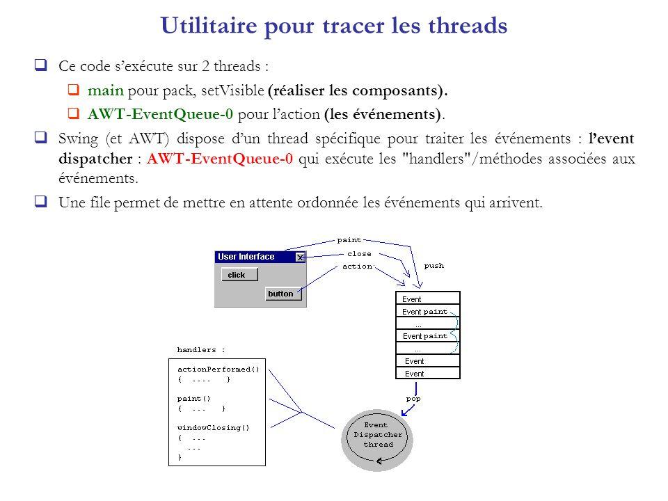 Utilitaire pour tracer les threads Ce code sexécute sur 2 threads : main pour pack, setVisible (réaliser les composants). AWT-EventQueue-0 pour lactio