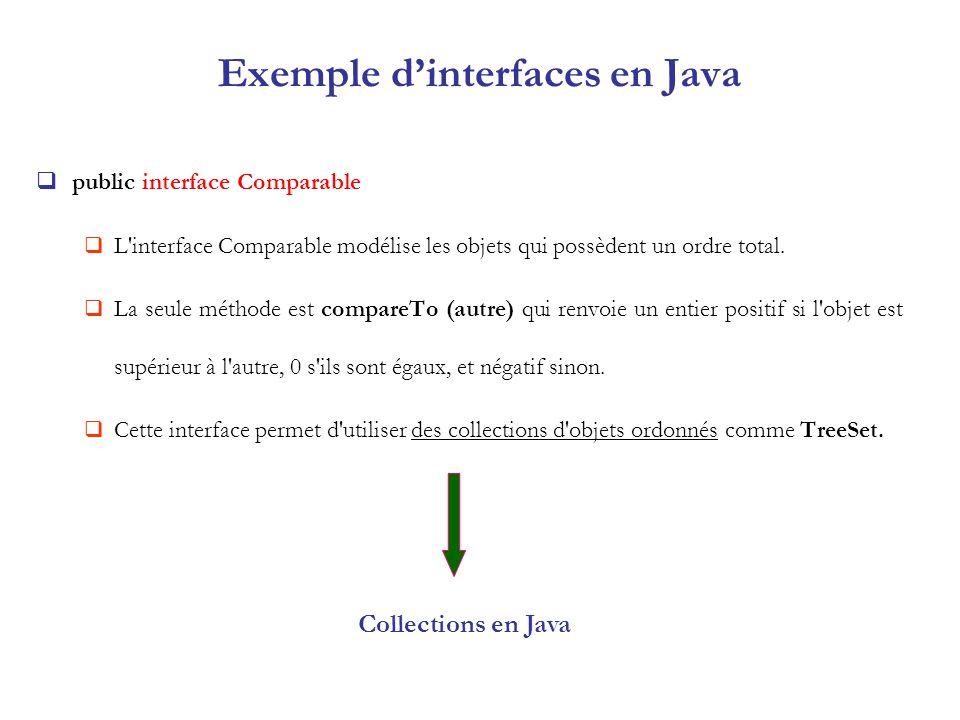Exemple dinterfaces en Java public interface Comparable L'interface Comparable modélise les objets qui possèdent un ordre total. La seule méthode est