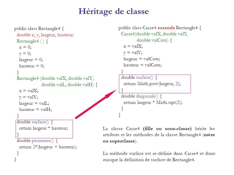 Héritage de classe public class Prog35 { public static void main (String args[]) { Carre4 c; c = new Carre4(40,40,100); System.out.println( surface de c : +c.surface()); System.out.println( perimetre de c : +c.perimetre()); System.out.println( diagonale de c : +c.diagonale()); } Résultat: surface de c : 10000.0 perimetre de c : 400.0 diagonale de c : 141.4213562373095 A l appel de la méthode surface, celle-ci est d abord recherchée dans la classe Carre4 où se trouve une (re)définition.