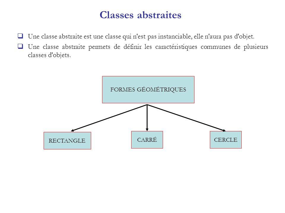abstract public class FormeGeometrique1 { double posX, posY; void deplacer (double x, double y) { posX=x; posY=y; } void afficherPosition ( ) { System.out.println( position : ( +posX+ , +posY+ ) ); } abstract double surface ( ) ; abstract double perimetre ( ) ; } public class Rectangle7 extends FormeGeometrique1 { double largeur, hauteur; public Rectangle7( ) { posX=0; posY=0; largeur=0; hauteur=0; } public Rectangle7 (double x, double y, double la, double lo) { posX=x; posY=y; largeur=la; hauteur=lo; } double surface() { return largeur * hauteur; } double perimetre() { return 2*(largeur + hauteur); } } Classes abstraites Cette classe est abstraite car ses méthodes surface et perimetre sont abstraites, c.a.d.