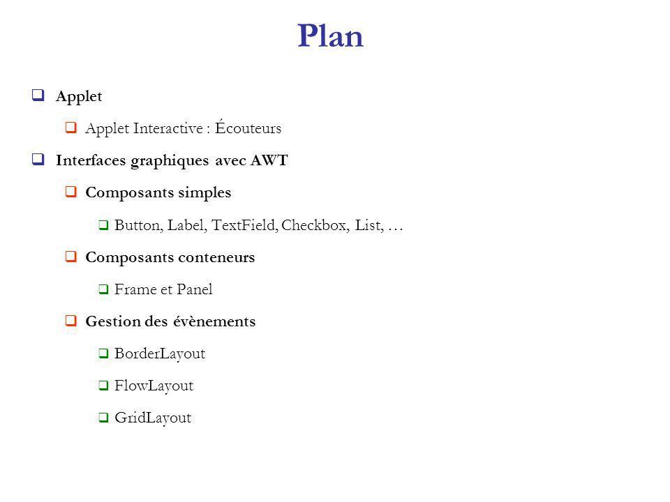 Plan Applet Applet Interactive : Écouteurs Interfaces graphiques avec AWT Composants simples Button, Label, TextField, Checkbox, List, … Composants conteneurs Frame et Panel Gestion des évènements BorderLayout FlowLayout GridLayout