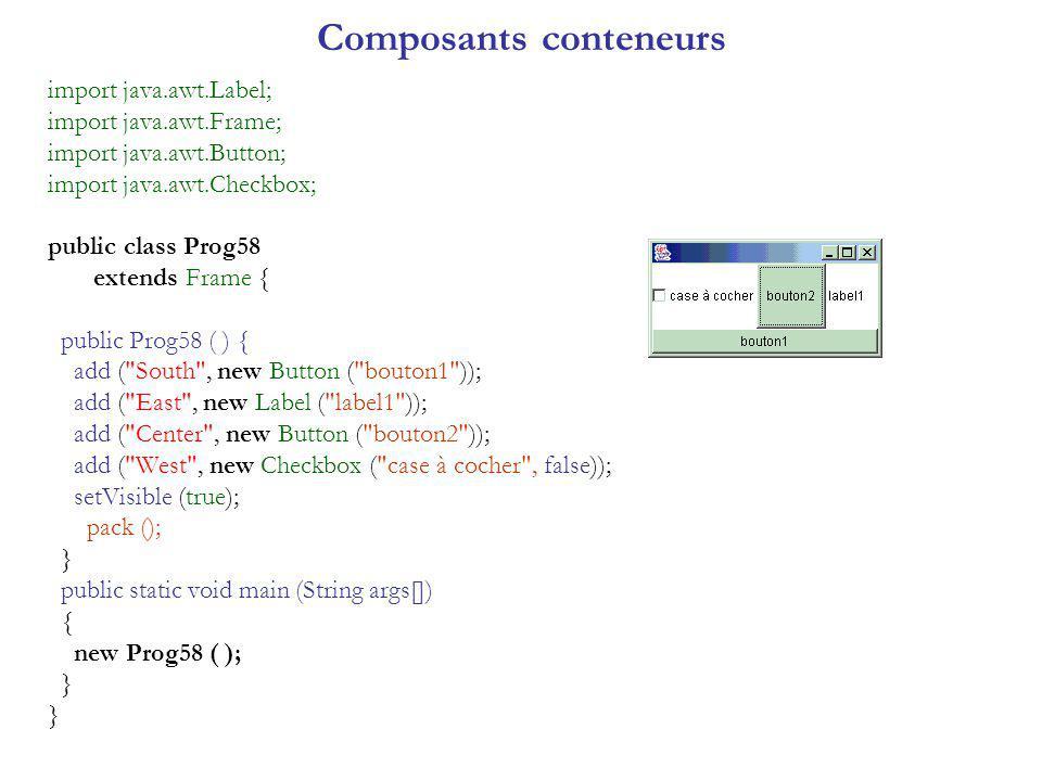import java.awt.Label; import java.awt.Frame; import java.awt.Button; import java.awt.Checkbox; public class Prog58 extends Frame { public Prog58 ( ) { add ( South , new Button ( bouton1 )); add ( East , new Label ( label1 )); add ( Center , new Button ( bouton2 )); add ( West , new Checkbox ( case à cocher , false)); setVisible (true); pack (); } public static void main (String args[]) { new Prog58 ( ); } Composants conteneurs
