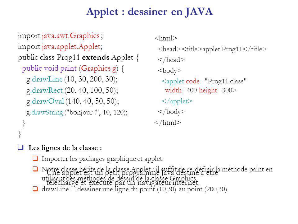 Applet : dessiner en JAVA import java.awt.Graphics ; import java.applet.Applet; public class Prog11 extends Applet { public void paint (Graphics g) { g.drawLine (10, 30, 200, 30); g.drawRect (20, 40, 100, 50); g.drawOval (140, 40, 50, 50); g.drawString ( bonjour ! , 10, 120); } } applet Prog11 Une applet est un petit programme Java destiné à être téléchargé et exécuté par un navigateur internet.