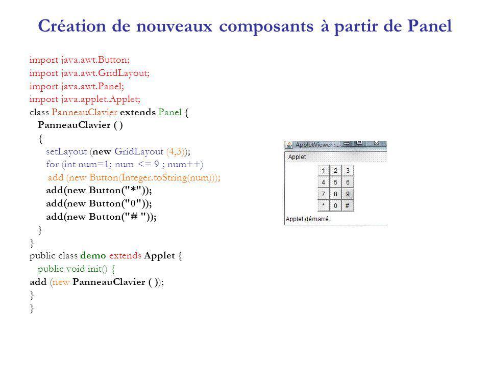 Création de nouveaux composants à partir de Panel import java.awt.Button; import java.awt.GridLayout; import java.awt.Panel; import java.applet.Applet; class PanneauClavier extends Panel { PanneauClavier ( ) { setLayout (new GridLayout (4,3)); for (int num=1; num <= 9 ; num++) add (new Button(Integer.toString(num))); add(new Button( * )); add(new Button( 0 )); add(new Button( # )); } public class demo extends Applet { public void init() { add (new PanneauClavier ( )); }