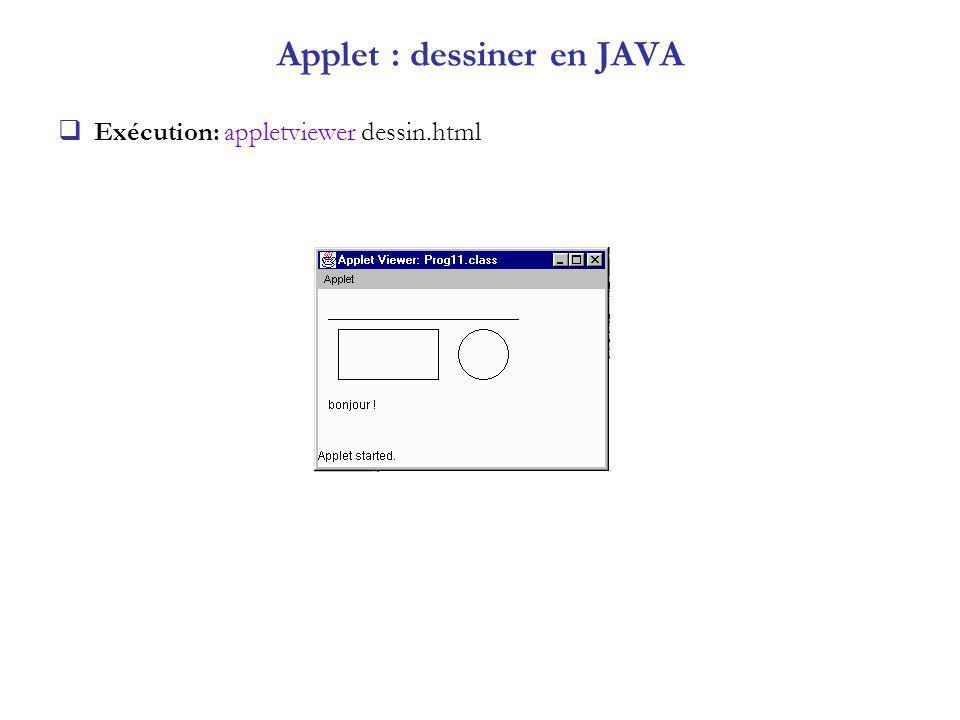import java.awt.Graphics; import java.awt.Color; import java.applet.Applet; public class Prog12 extends Applet { public void init( ) { setSize(220,120); setForeground(Color.red); setBackground(Color.white); } public void paint(Graphics g) { g.drawLine(10, 30, 200, 30); g.fillRect(20, 40, 100, 50); g.setColor(Color.blue); g.drawOval(140, 40, 50, 50); g.drawString( texte dessine , 10, 60); } Applet : dessiner en JAVA