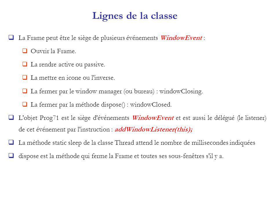 Lignes de la classe La Frame peut être le siège de plusieurs événements WindowEvent : Ouvrir la Frame.