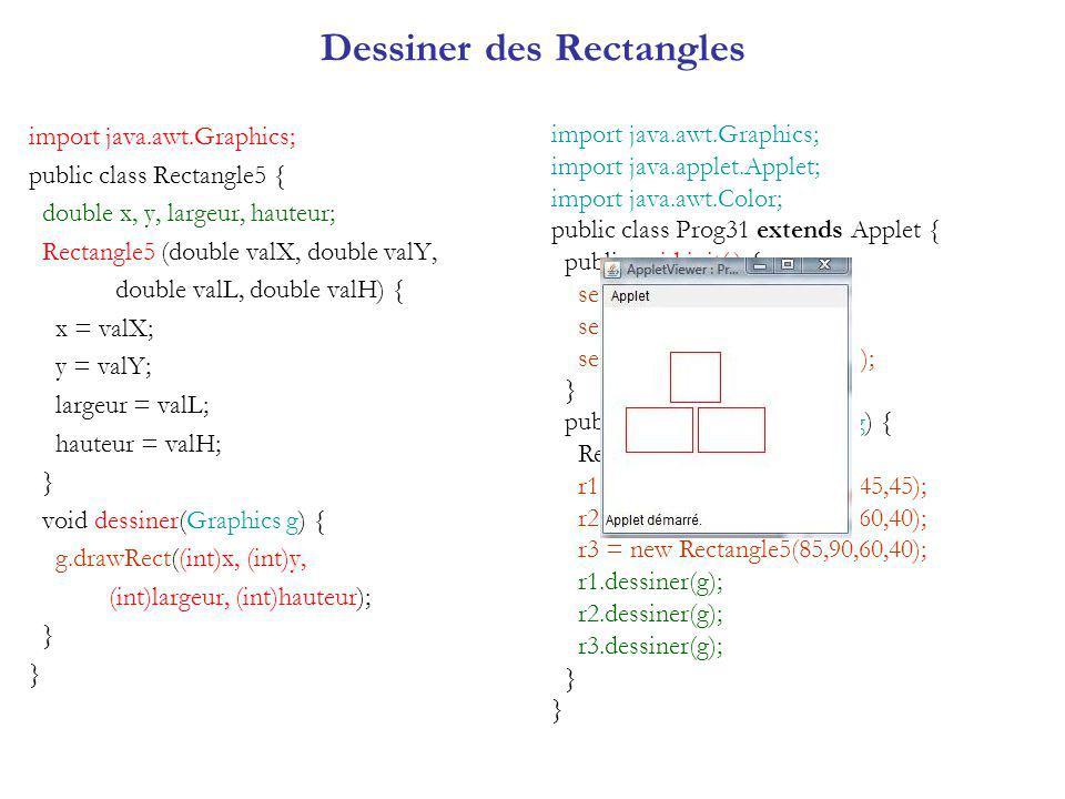 Héritage entre composants Object Component Window Frame ButtonCanvas CheckboxContainer Label List Panel Graphics Applet Classes abstraites Fenêtre top-level Fenêtre ordinaire MenuComponent MenuItem CheckboxMenuItem Menu MenuBar