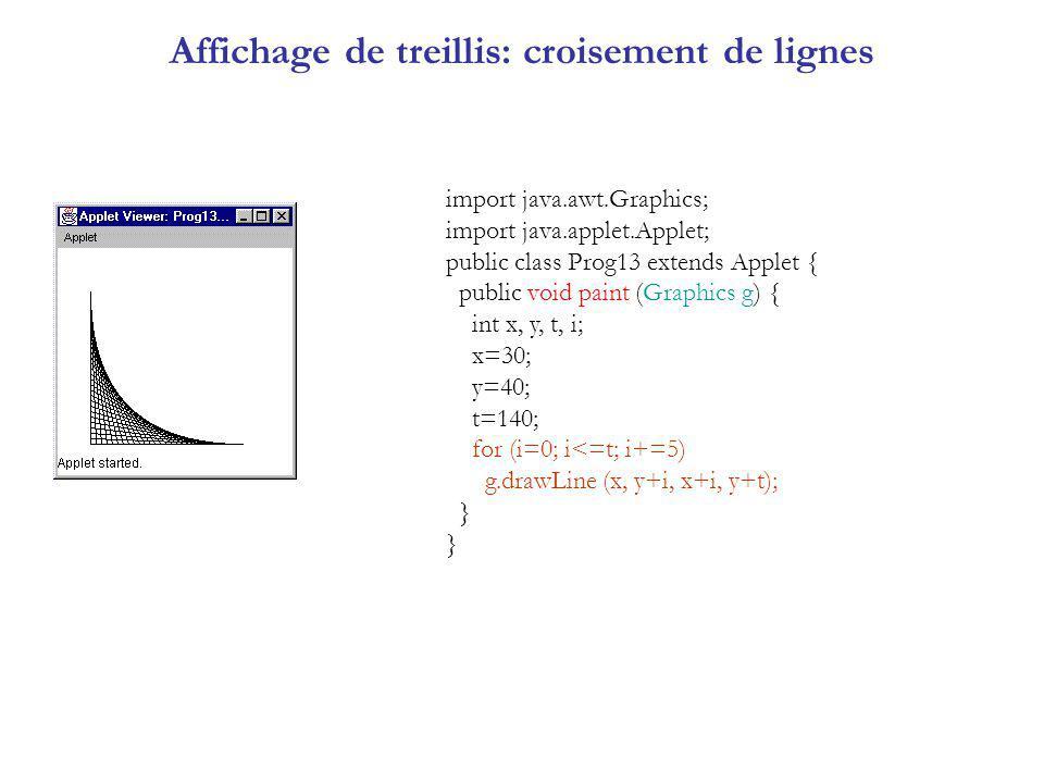 Frame : gestionnaire FlowLayout import java.awt.Label; import java.awt.Frame; import java.awt.Button; import java.awt.Checkbox; import java.awt.FlowLayout; public class Prog59 extends Frame { public Prog59() { setLayout (new FlowLayout (FlowLayout.LEFT,5,15)); add (new Button ( bouton1 )); add (new Label ( label1 )); add (new Button ( bouton2 )); add (new Checkbox ( case à cocher , false)); setVisible (true); pack(); } public static void main(String args[]) { new Prog59(); } Frame est le container ici et les boutons, label, case à cocher sont les composants contenus dedans.