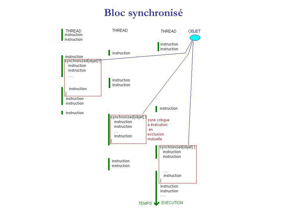 Bloc synchronisé