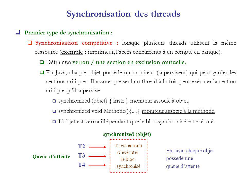 Synchronisation des threads Premier type de synchronisation : Synchronisation compétitive : lorsque plusieurs threads utilisent la même ressource (exe