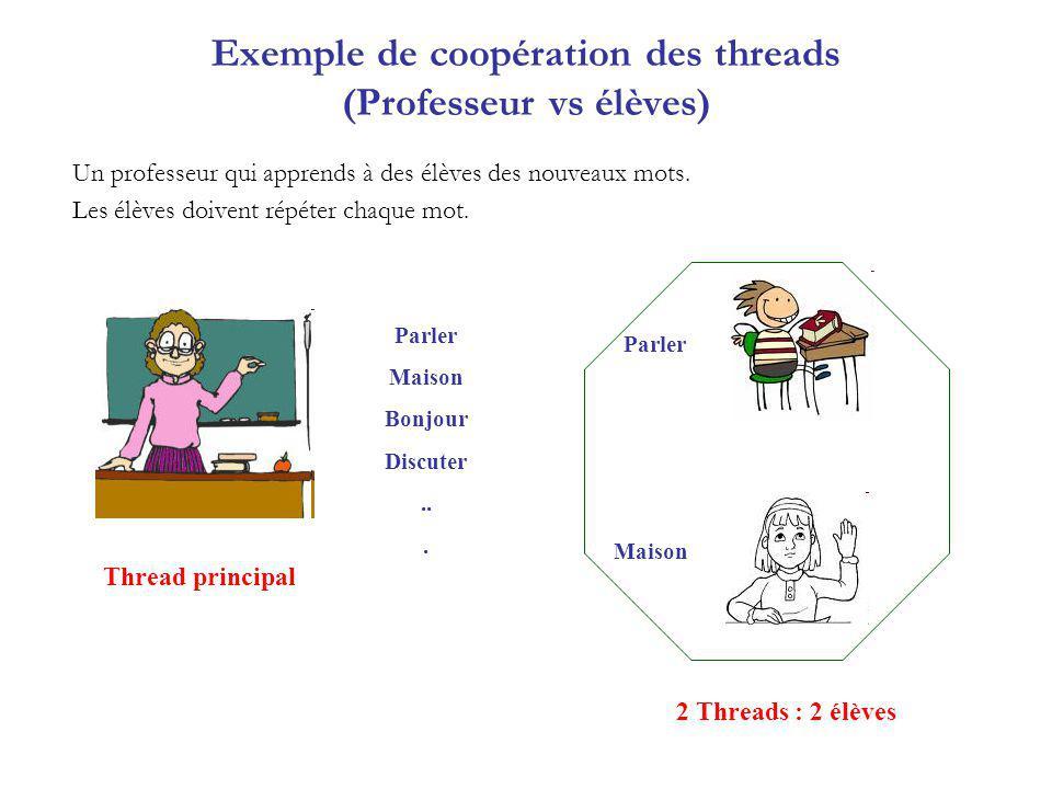 Exemple de coopération des threads (Professeur vs élèves) Un professeur qui apprends à des élèves des nouveaux mots. Les élèves doivent répéter chaque
