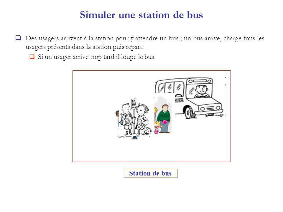 Simuler une station de bus Des usagers arrivent à la station pour y attendre un bus ; un bus arrive, charge tous les usagers présents dans la station