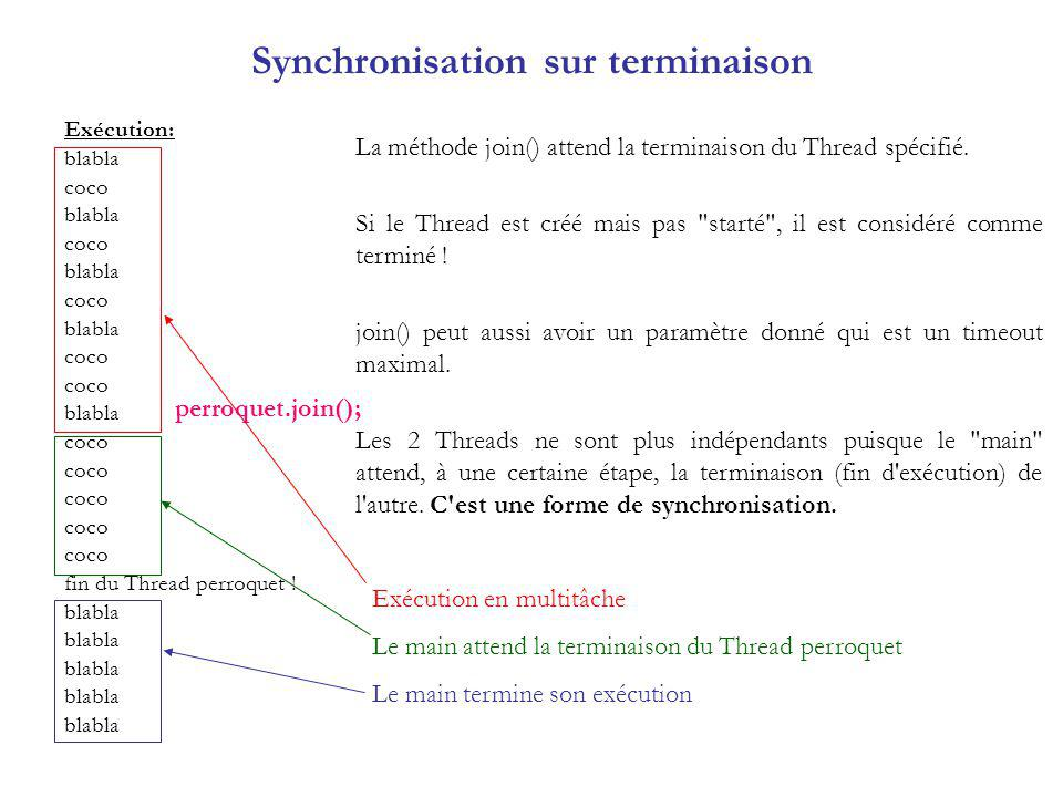 Problème de coopération des threads Exécution: nouveau mot pour perroquet .