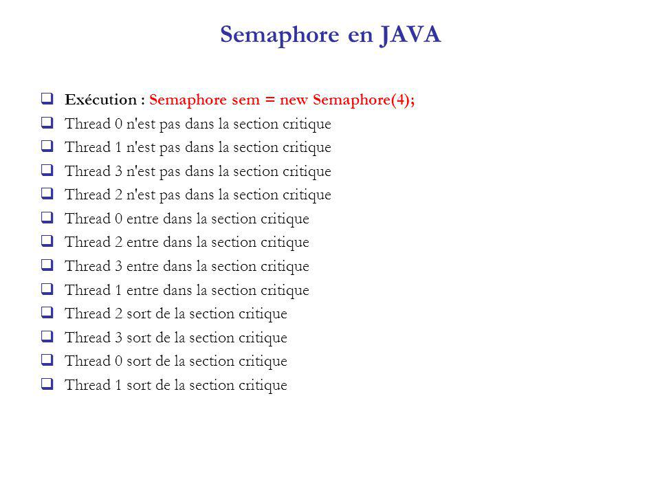 Semaphore en JAVA Exécution : Semaphore sem = new Semaphore(4); Thread 0 n est pas dans la section critique Thread 1 n est pas dans la section critique Thread 3 n est pas dans la section critique Thread 2 n est pas dans la section critique Thread 0 entre dans la section critique Thread 2 entre dans la section critique Thread 3 entre dans la section critique Thread 1 entre dans la section critique Thread 2 sort de la section critique Thread 3 sort de la section critique Thread 0 sort de la section critique Thread 1 sort de la section critique