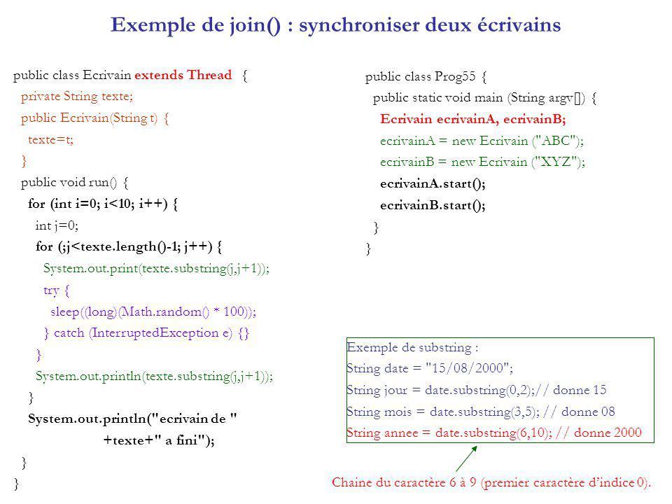 Exemple de join() : synchroniser deux écrivains Exécution: AXBYC ABZ XC AYZ XBC AYBC AZ XBC AYBC AZ XBC ABYZ XC AYBC AZ XBC ecrivain de ABC a fini YZ XYZ ecrivain de XYZ a fini public class Prog55 { public static void main (String argv[]) { Ecrivain ecrivainA, ecrivainB; ecrivainA = new Ecrivain ( ABC ); ecrivainB = new Ecrivain ( XYZ ); ecrivainA.start(); try { ecrivainA.join(); } catch(InterruptedException e) { System.out.println(e.getMessage()); System.exit(1); } ecrivainB.start(); } } Exécution : ABC ecrivain de ABC a fini XYZ ecrivain de XYZ a fini