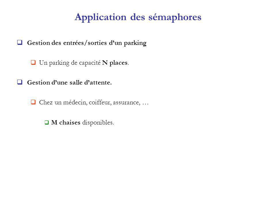 Application des sémaphores Gestion des entrées/sorties dun parking Un parking de capacité N places. Gestion dune salle dattente. Chez un médecin, coif