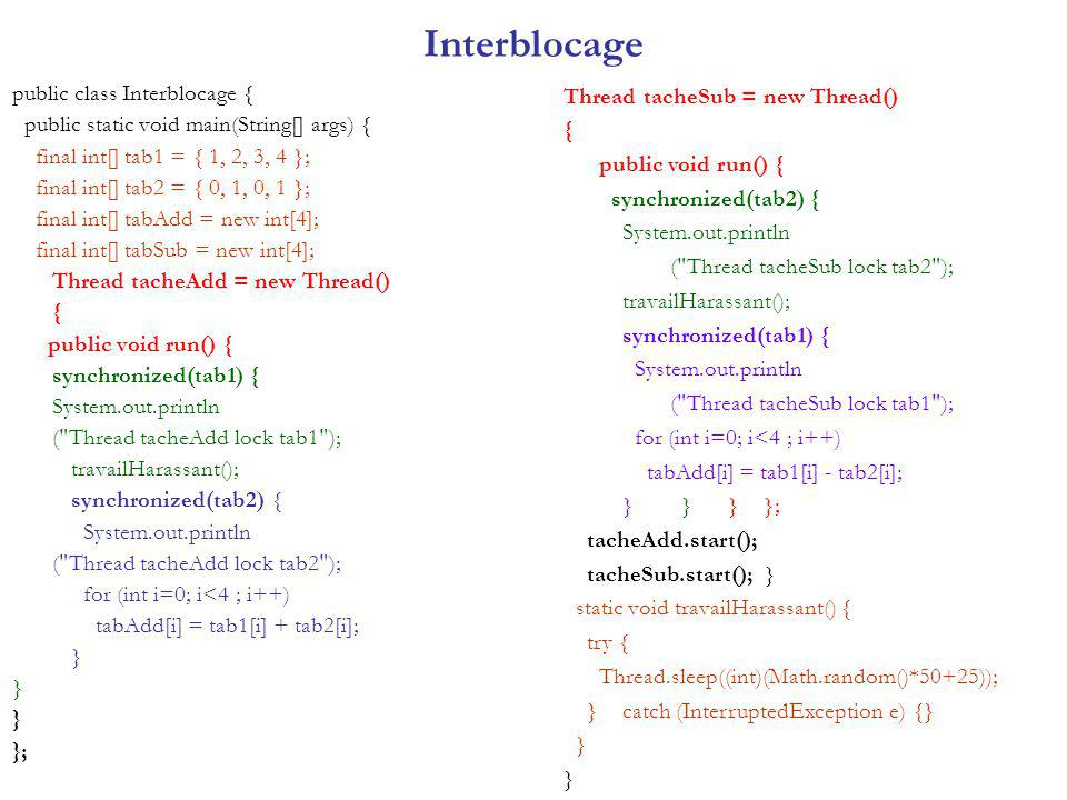 Interblocage public class Interblocage { public static void main(String[] args) { final int[] tab1 = { 1, 2, 3, 4 }; final int[] tab2 = { 0, 1, 0, 1 }; final int[] tabAdd = new int[4]; final int[] tabSub = new int[4]; Thread tacheAdd = new Thread() { public void run() { synchronized(tab1) { System.out.println ( Thread tacheAdd lock tab1 ); travailHarassant(); synchronized(tab2) { System.out.println ( Thread tacheAdd lock tab2 ); for (int i=0; i<4 ; i++) tabAdd[i] = tab1[i] + tab2[i]; } }; Thread tacheSub = new Thread() { public void run() { synchronized(tab2) { System.out.println ( Thread tacheSub lock tab2 ); travailHarassant(); synchronized(tab1) { System.out.println ( Thread tacheSub lock tab1 ); for (int i=0; i<4 ; i++) tabAdd[i] = tab1[i] - tab2[i]; } } } }; tacheAdd.start(); tacheSub.start(); } static void travailHarassant() { try { Thread.sleep((int)(Math.random()*50+25)); } catch (InterruptedException e) {} }