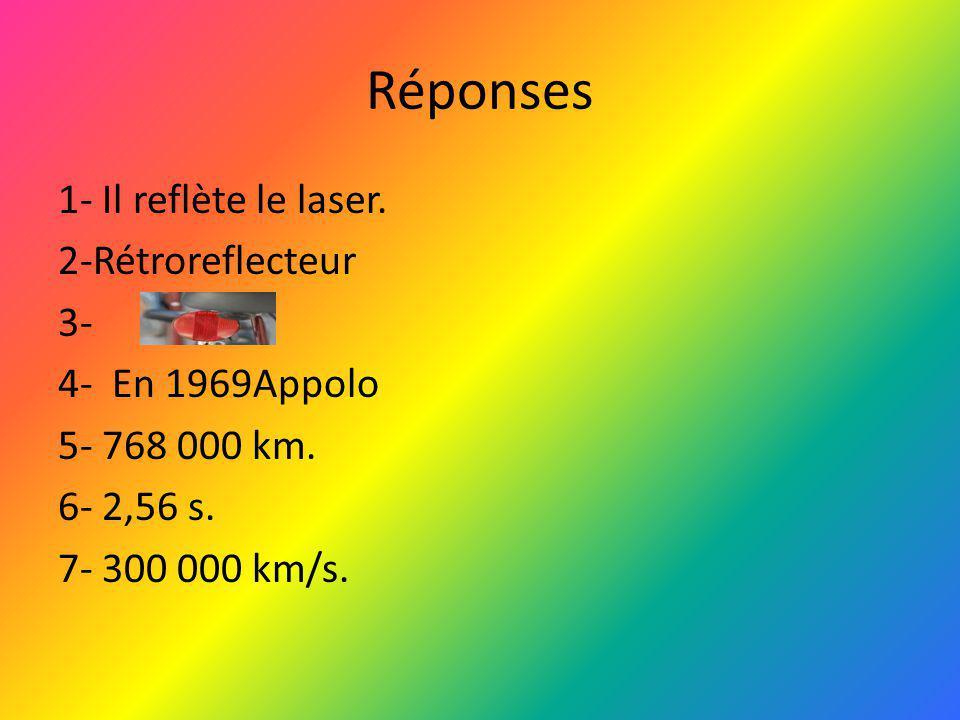 Réponses 1- Il reflète le laser.2-Rétroreflecteur 3- 4- En 1969Appolo 5- 768 000 km.